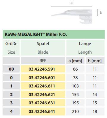 KaWe MEGALIGHT Miller FO