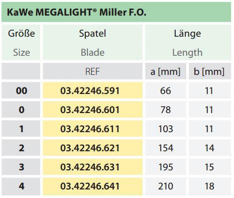 KaWe Miller F.O. Laryngoskop Spatel