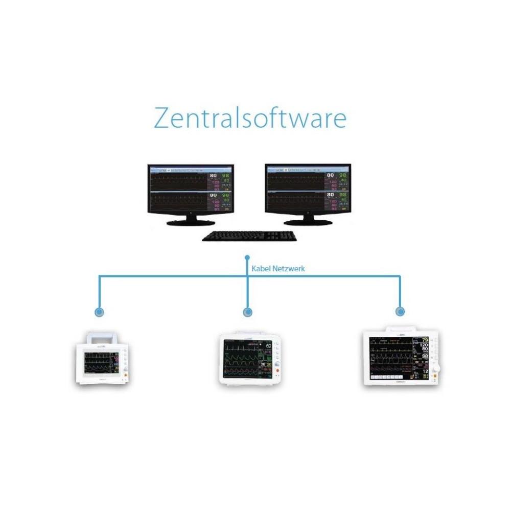 BM Central - Zentrale Überwachungssoftware